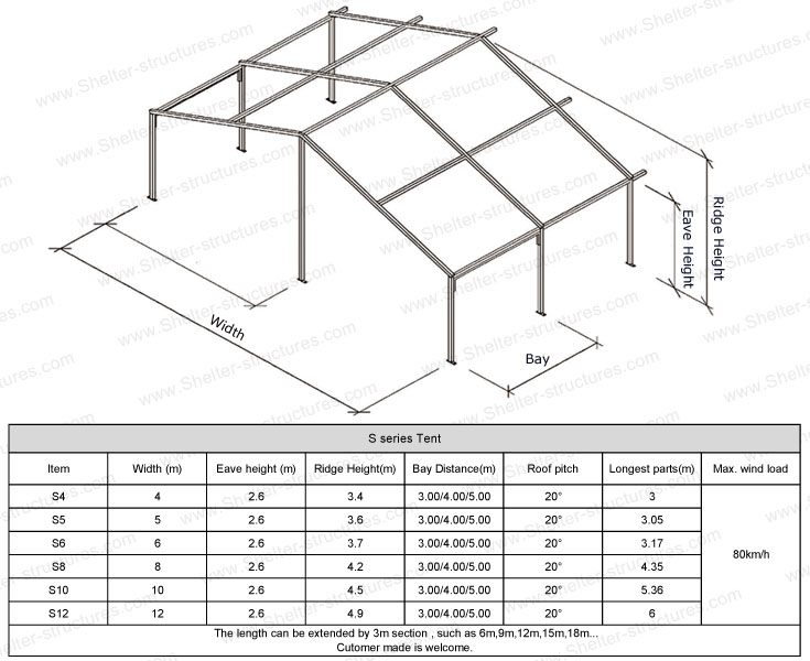 S-Specifications  sc 1 st  tent canopy : tents sizes - memphite.com